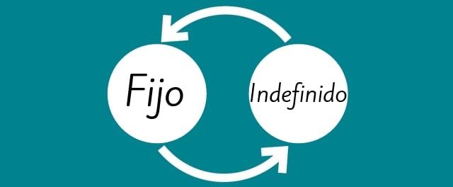 contrato-fijo-indefinido