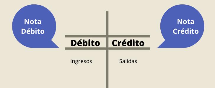 concepto-nota-credito-debito